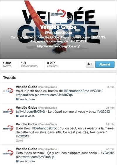 Vendée Globe 2012/2013 : Twitter prend le large | Twitter en France | Scoop.it