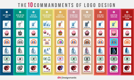 [INFOGRAPHIC]: The 10 Commandments of Logo Design | Content Creation, Curation, Management | Scoop.it