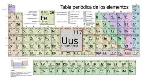 Confirmado: Elemento 117, novedad en la tabla periódica de Mendeleyev | Banco de Aulas | Scoop.it