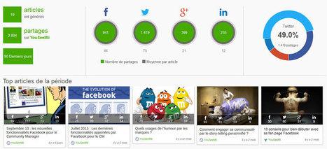 SocialShare, la veille par l'analyse des partages sociaux | Optimisation | Scoop.it