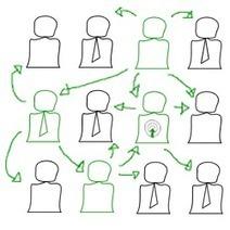 Evaluation de votre stratégie médias sociaux | MediaBrandsTrends | Scoop.it