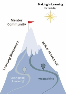 "Webmaker Mentors in 2013 | ""PROFESSIONAL LEARNING"" | Scoop.it"