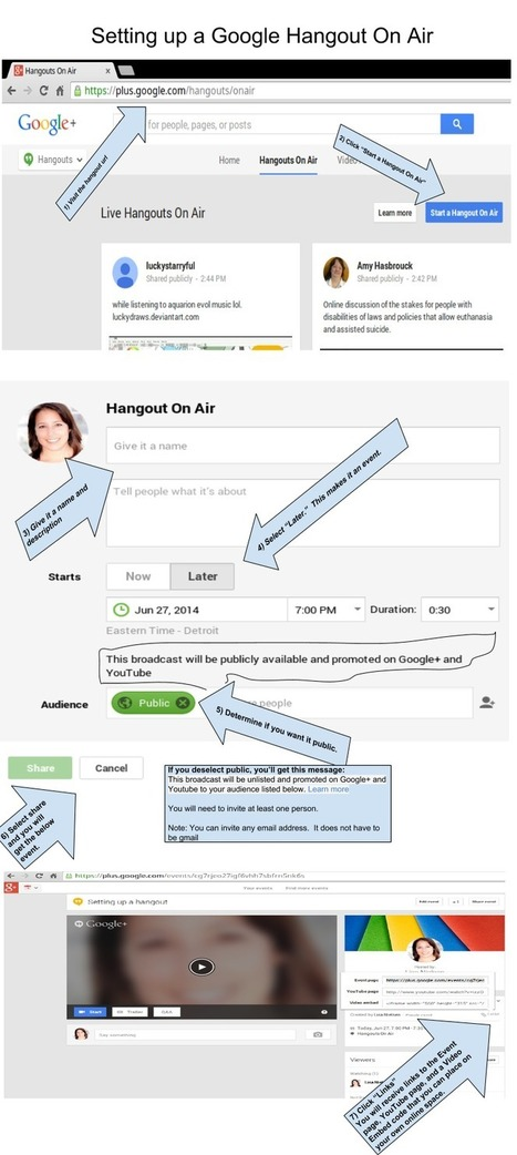 Lisa Nielsen: The Innovative Educator: 7 Simple steps to setting up Google Hangouts on Air | :: The 4th Era :: | Scoop.it