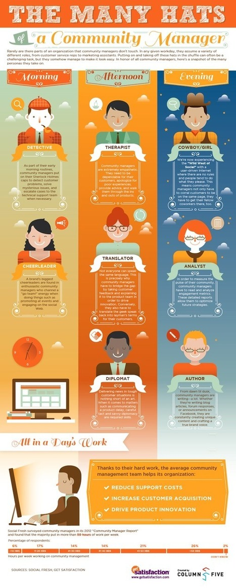 The Many Hats Of A Community Manager [INFOGRAPHIC] - AllTwitter | Social Media Research and Analytics | Scoop.it