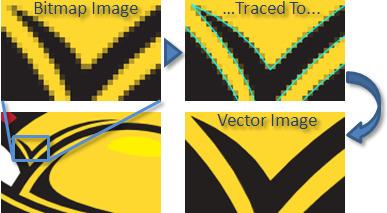 Online converteren van afbeeldingen naar schaalbare afbeeldingen. | Mediawijsheid in het VO | Scoop.it
