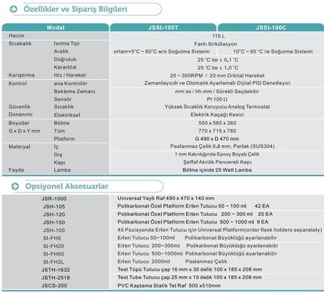 jsr Kompakt Çalkalamalı inkübatör,laboratuvar cihazları fiyat   Laboratuvar Cihazları Fiyatları   labmalzemeleri   Scoop.it