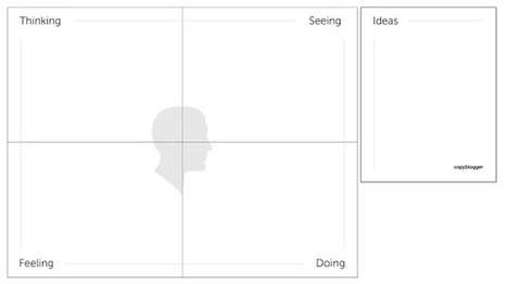 Mapping The Ideal Customer Content Experience - Business 2 Community | Designing  services | Scoop.it