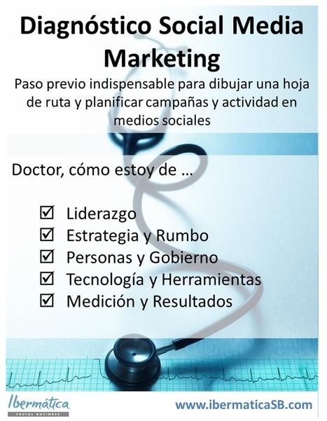 5 aspectos para el diagnóstico de las iniciativas social media marketing | Marketing estratégico | Scoop.it