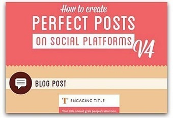 Infographic: A guide to perfect social media posts | Swing your communication | Scoop.it