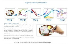 Visual Mapping: Tony Buzan launches new free E-Learning Program about Mind Mapping | tecnología y aprendizaje | Scoop.it