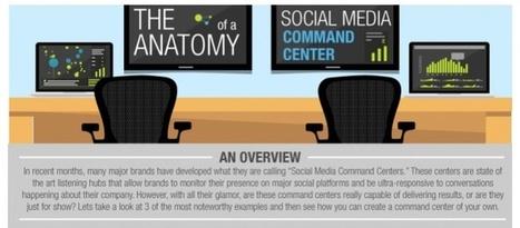 The Anatomy of a Social Media Command Center | MyBeak Social Media | Non Profit Social | Scoop.it
