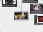 Uso de tablets en educación - Mind Map | Fer Tiburcio | Scoop.it