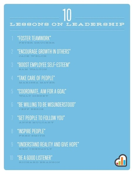 10 Lessons on Leadership - with Shareable Poster | Technology and Education Resources | Scoop.it