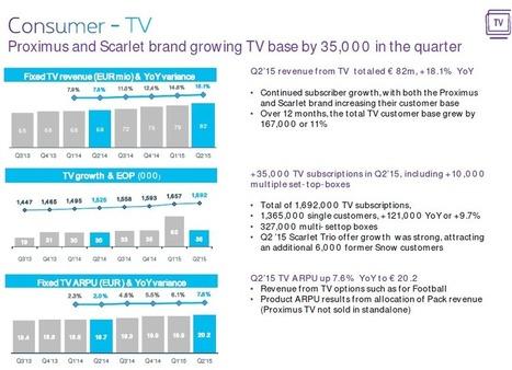 Objectifs de croisssance atteints avec une année d'avance pour Proximus en 2015 | Divedia SA | TV Business Finance & Earnings | Scoop.it