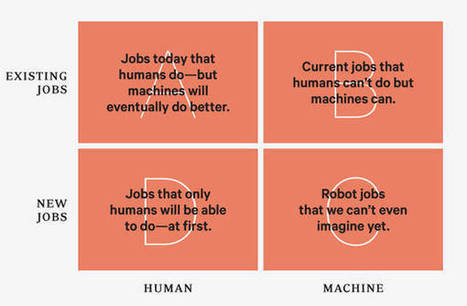 Robots are taking your job and mine: deal with it - Boing Boing | Made Different | Scoop.it