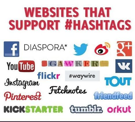 Guide to Hashtags - History, Role and How to Use Them Part 1 - Intelligent Head Quarters | Digital Marketing | Scoop.it