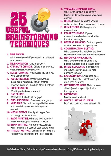 25 Useful Brainstoming Techniques | Life at work. | Scoop.it