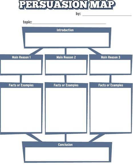 Uno strumento digitale per organizzare un'esposizione orale: Persuasion Map | Mappe e schemi mentali | Scoop.it