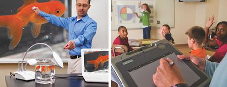 20 herramientas para Interactividad en el aula. | Tools, Tech and education | Scoop.it