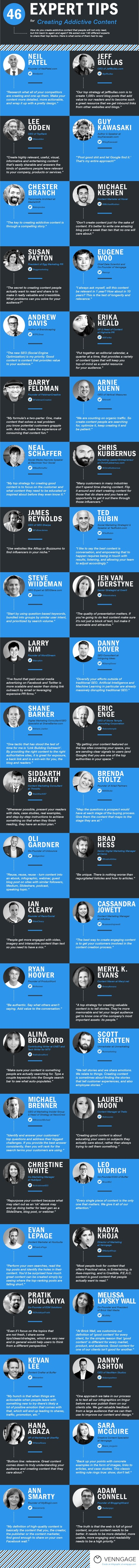 How to Create Shareable Content: 46 Tips From the Experts #Infographic | Great Infographics | Scoop.it