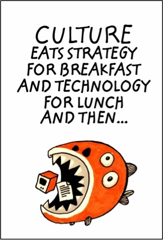 Culture Eats Strategy For Breakfast | Leadershi... | Strategic management | Scoop.it