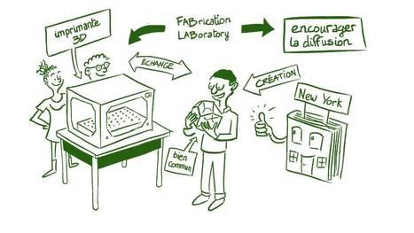 Des exemples de services innovants | La vie des BibliothèqueS | Scoop.it