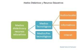 Clasificación de Medios didácticos y recursos educativos - Formared   Recursos jimena   Scoop.it