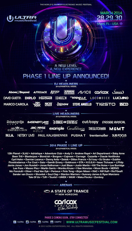 [BREAKING NEWS] Ultra Music Festival Announces Massive Phase One Lineup For 2014 | esounds | Scoop.it