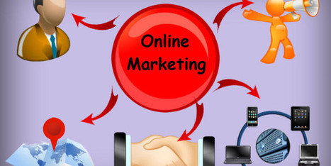 Online Marketing Solutions for an Efficient Business | CyberUI | Scoop.it