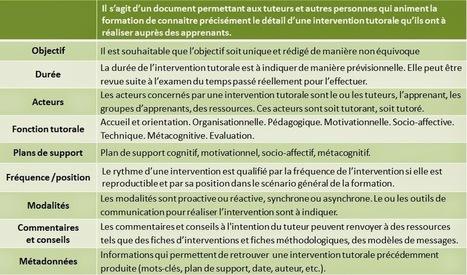 Blog de t@d: Quelques illustrations du scénario d'encadrement et de la conception des interventions tutorales | Formations aéronautiques & diverses | Scoop.it