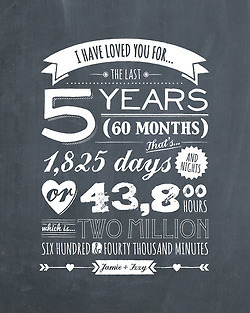 goodtypography: I have a real passion for... | Sending My Love | Scoop.it