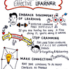 Linking Literacy & Learning: Research, Reflection, and Practice