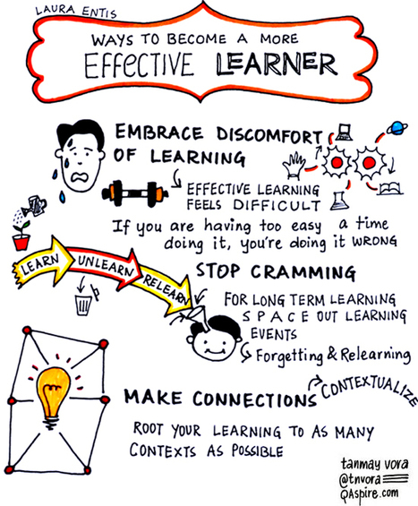 Insights on Becoming an Effective Learner | Education Matters | Scoop.it