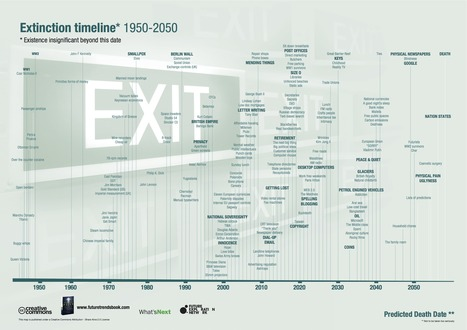 Everything That Will Go Extinct In The Next 40 Years [Infographic] | Curation, Gamification, Augmented Reality, connect.me, Singularity, 3D Printer, Technology, Apple, Microsoft, Science, wii, ps3, xbox | Scoop.it