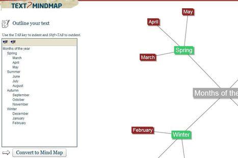 Text 2 Mind Map – The text-to-mind-map converter | Recursos Educativos para ESO, Geografía e Historia | Scoop.it