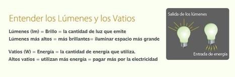 Lumen de flujo luminoso y vatios de potencia | Lighting EVER España | Lighting EVER ES | Scoop.it