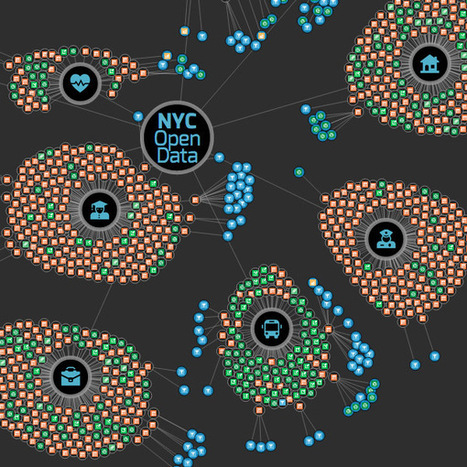 All the Open #Datasets from New York City Visualized in a Single View | #opendata #dataviz | Public Datasets - Open Data - | Scoop.it