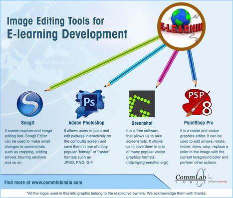 Image Editing Tools for E-learning Development – An Infographic | Edtech PK-12 | Scoop.it
