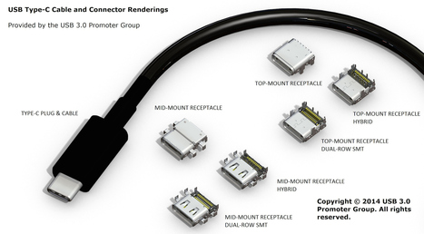 Reversible USB Type-C connector finalized: Devices, cables, and adapters coming soon | ExtremeTech | Technology and Gadgets | Scoop.it