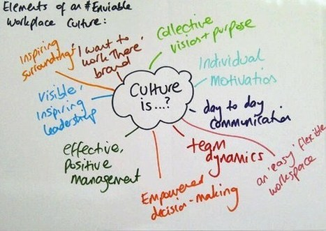 Why To Design A Better Corporate Culture | Culture & Employee Engagement | Scoop.it