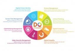 Le 8 competenze per misurare il proprio quoziente digitale - ilSole24ORE   App, social, internet bambini e ragazzi   Scoop.it