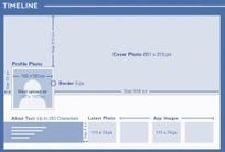 Toutes les dimensions de toutes les images sur les réseaux sociaux (infographie) | Going social | Scoop.it