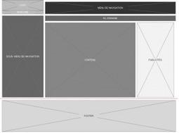 Zoning d'interfaces | Uxdesign | Ux design | Scoop.it