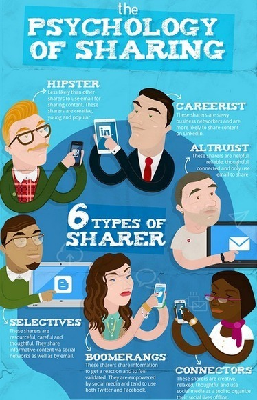 Twitter / AmijeeVivienne: The psychology of sharing on ... | Psychology of Twitter | Scoop.it