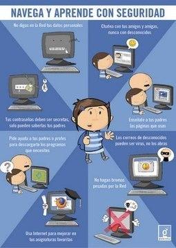 Recursos Pizarra Digital | Recursos TIC Educativos | Scoop.it