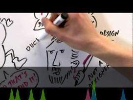What the #$%@ is UX Design? | Video Engagement | Scoop.it