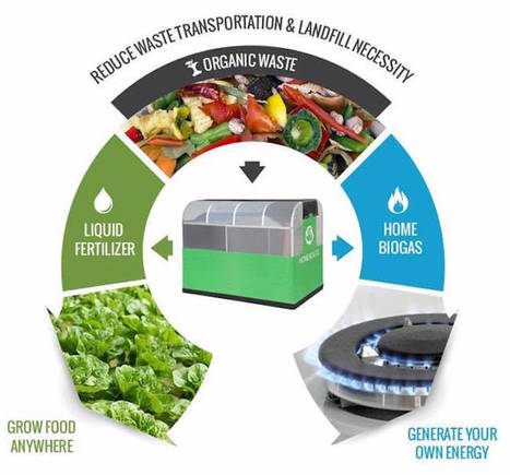 Turn Your Organic Waste Into Energy for Your Home | guerrilla composting | Scoop.it