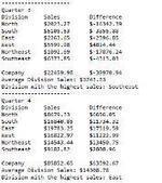 Java - Quarterly Sales | Programming Homework Help | Scoop.it