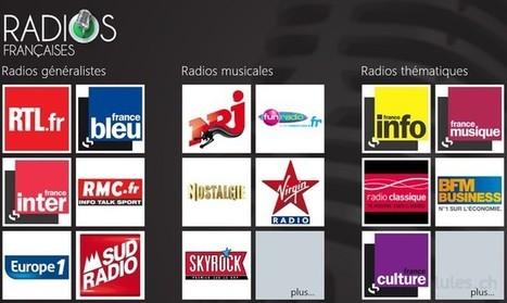 Radios Françaises | classement interne personnel numérique | Scoop.it