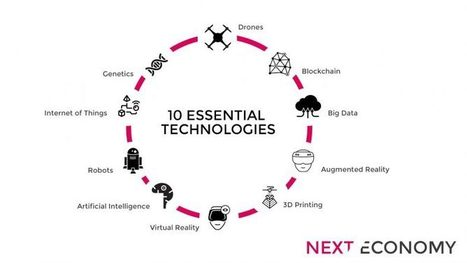 10 Emerging Technologies That Will Drive The Next Economy | Game-Changer | TICTICTIC | Scoop.it